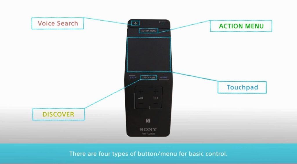 Bravia Remote